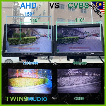 960P AHD Reverse Camera Fisheye Lens Starlight Night Vision Car Rear View Reverse Backup Vehicle Camera Waterproof